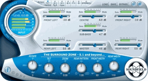 Surround Zone for ProTools Platform
